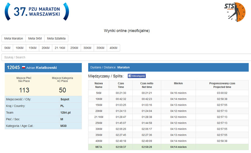 maraton_warszawski_adi_08